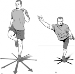 Supported reach exercise to help the transition to a sit-stand desk